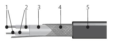 конструкция греющего кабелья для обогрева кровли, крыши, водостоков, желобов от снега, наледи