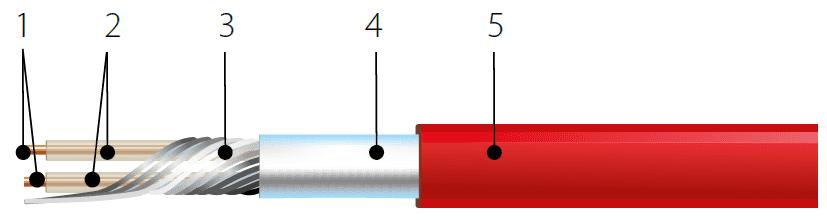 Теплый мат МНД Конструкция кабеля